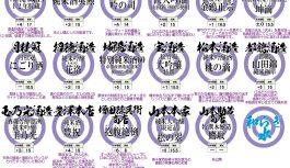 伏見日本酒17蔵元大特集by伏見経済新聞